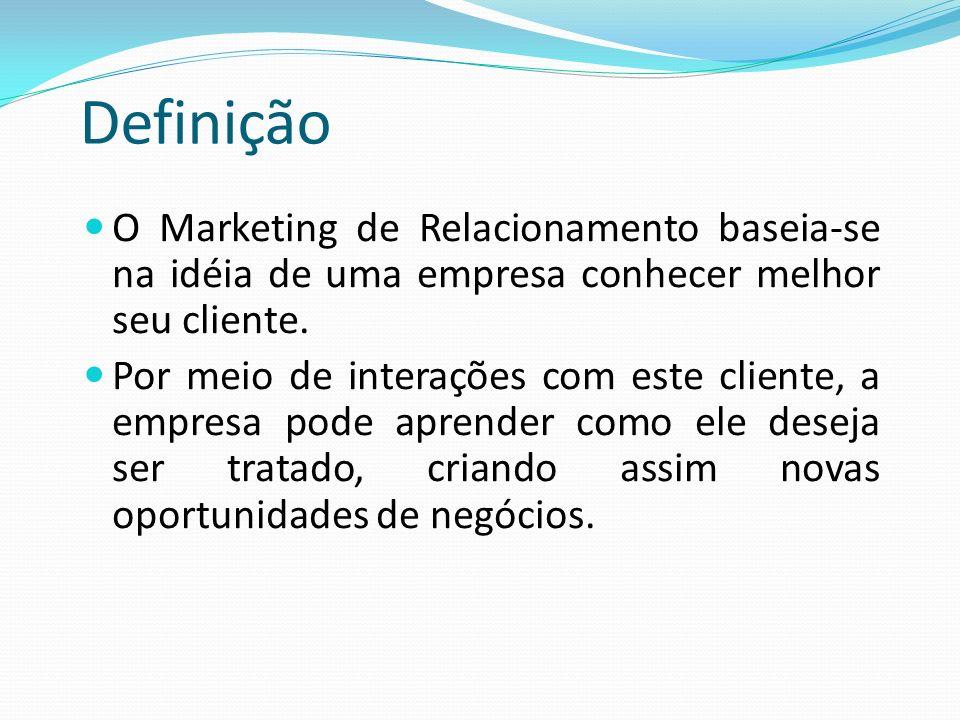 Definição O Marketing de Relacionamento baseia-se na idéia de uma empresa conhecer melhor seu cliente.