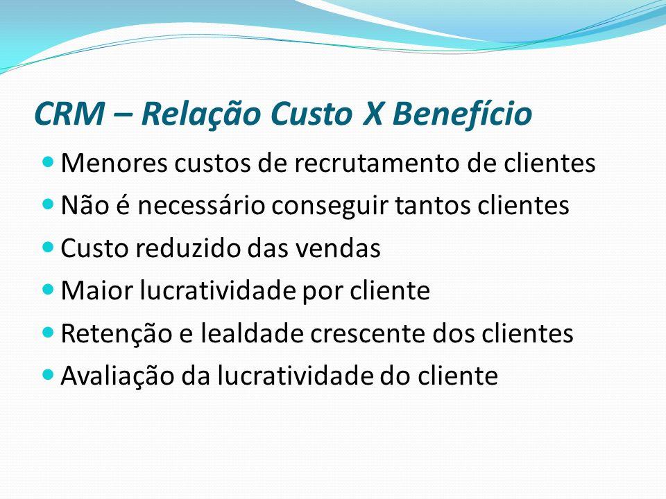 CRM – Relação Custo X Benefício