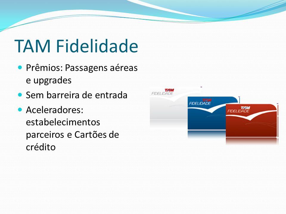 TAM Fidelidade Prêmios: Passagens aéreas e upgrades