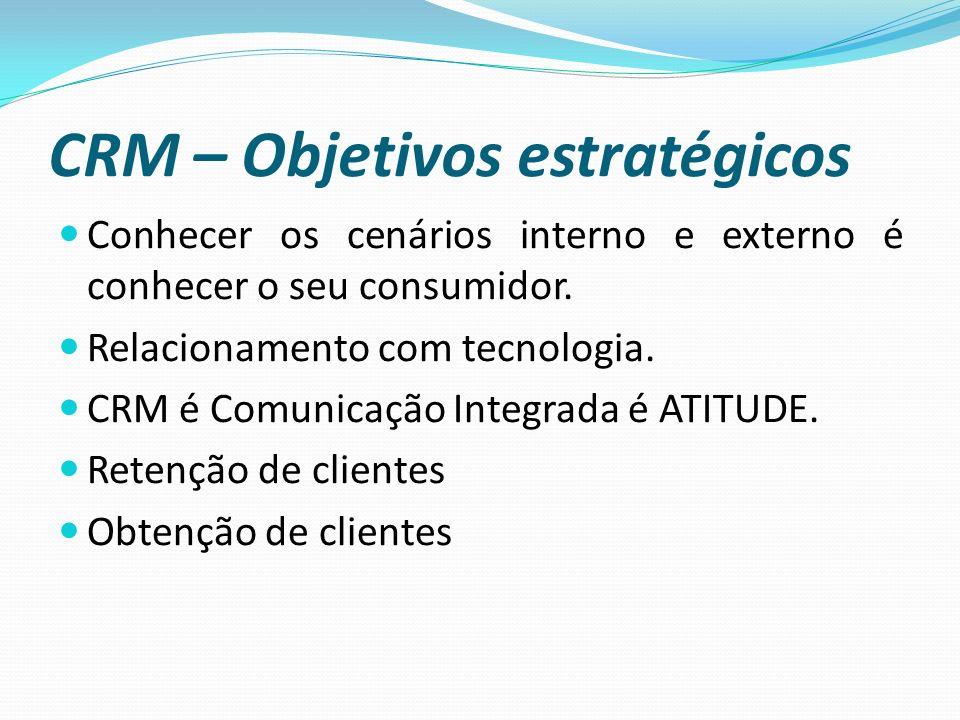 CRM – Objetivos estratégicos