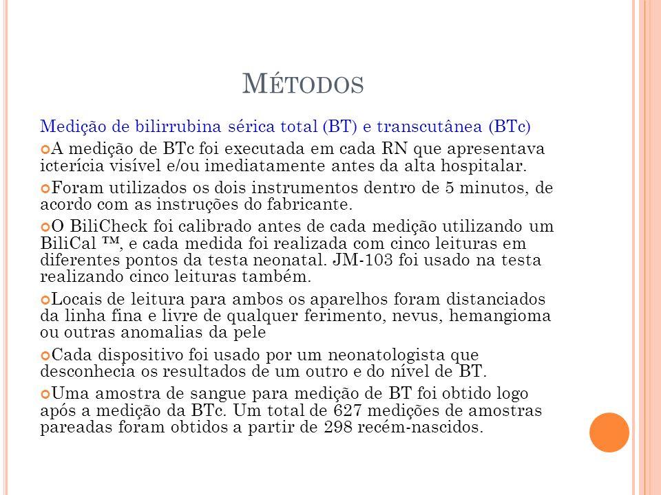 Métodos Medição de bilirrubina sérica total (BT) e transcutânea (BTc)