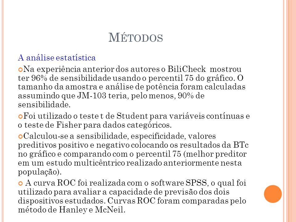 Métodos A análise estatística