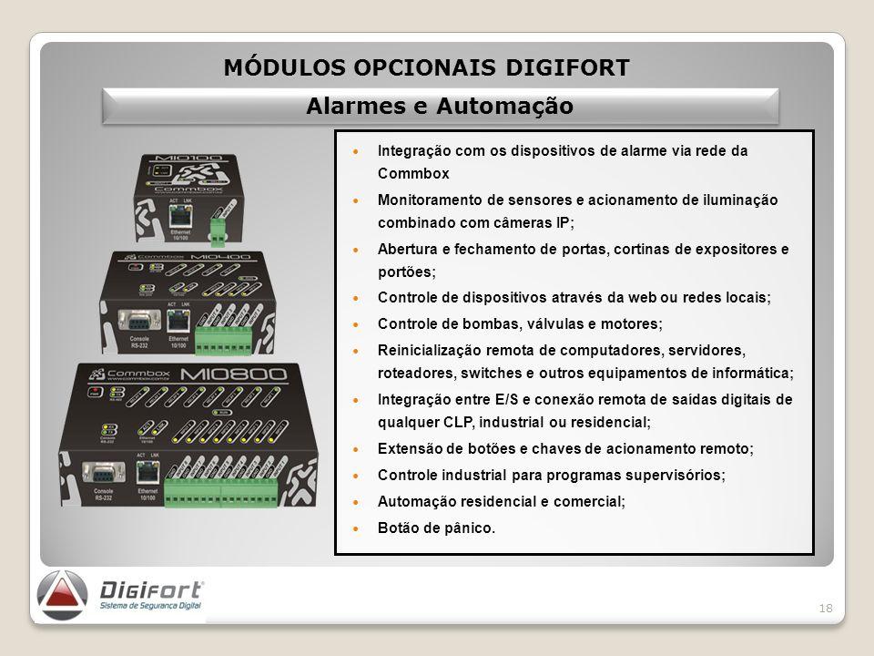 MÓDULOS OPCIONAIS DIGIFORT