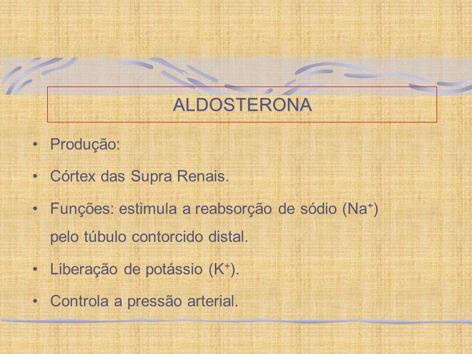 ALDOSTERONA Produção: Córtex das Supra Renais.