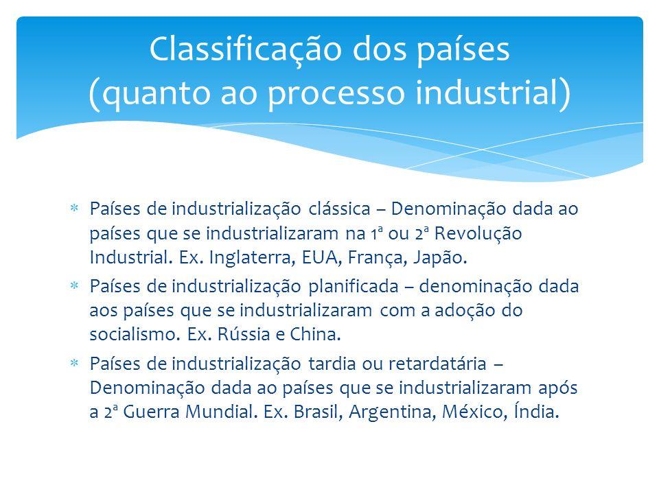 Classificação dos países (quanto ao processo industrial)