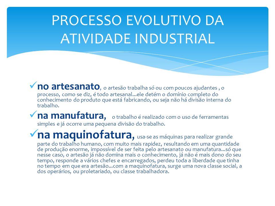 PROCESSO EVOLUTIVO DA ATIVIDADE INDUSTRIAL