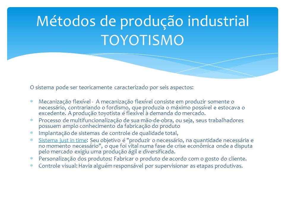 Métodos de produção industrial TOYOTISMO