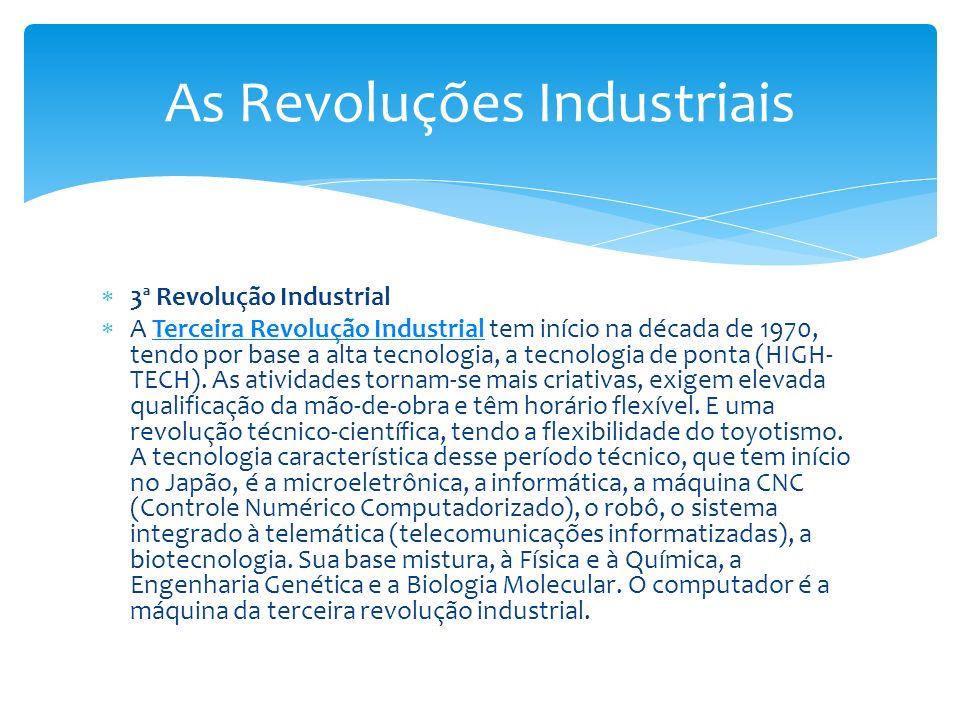 As Revoluções Industriais