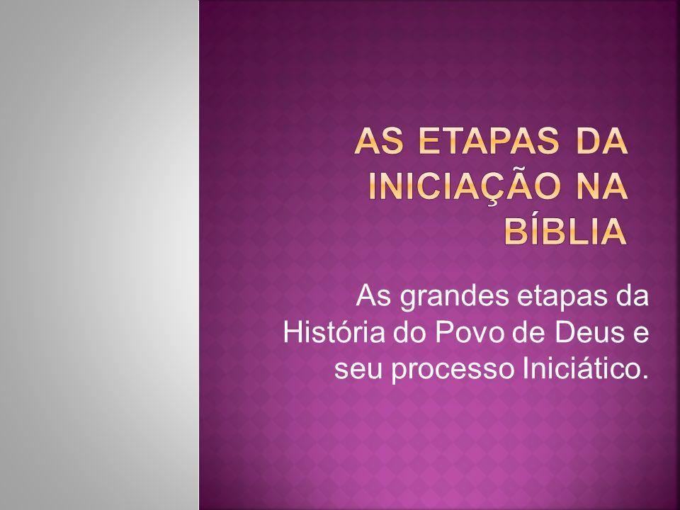 As etapas da iniciação na bíblia