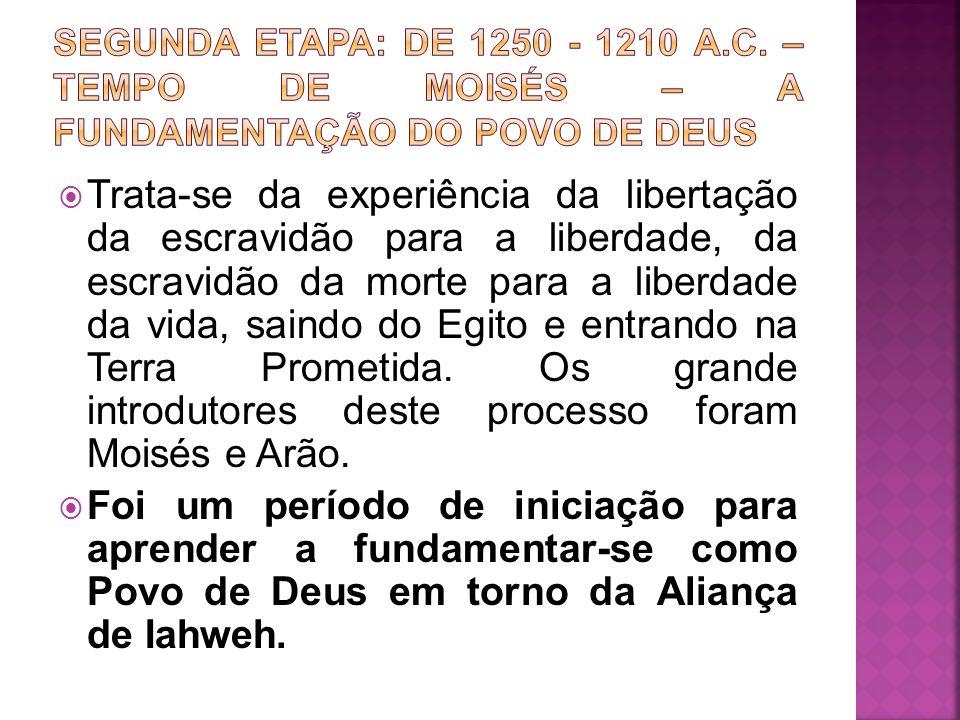 Segunda etapa: de 1250 - 1210 a.c. – tempo de moisés – a fundamentação do povo de deus