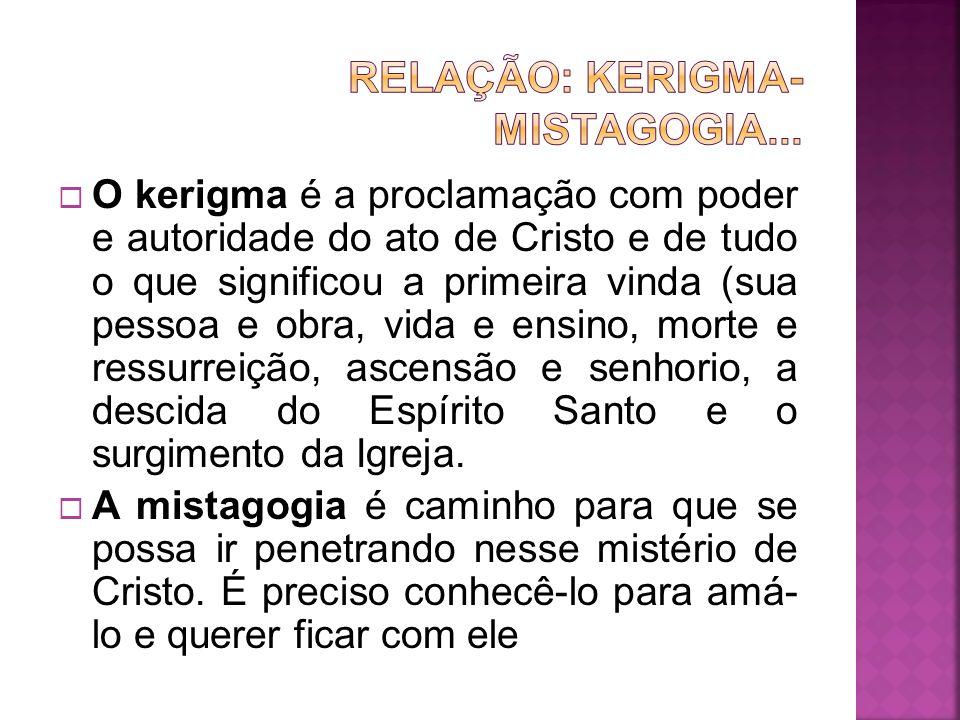 RELAÇÃO: kERIGMA-MISTAGOGIA...