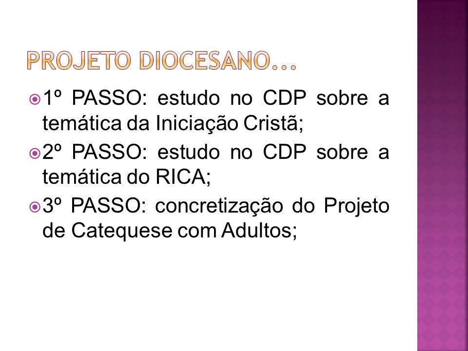 PROJETO DIOCESANO... 1º PASSO: estudo no CDP sobre a temática da Iniciação Cristã; 2º PASSO: estudo no CDP sobre a temática do RICA;