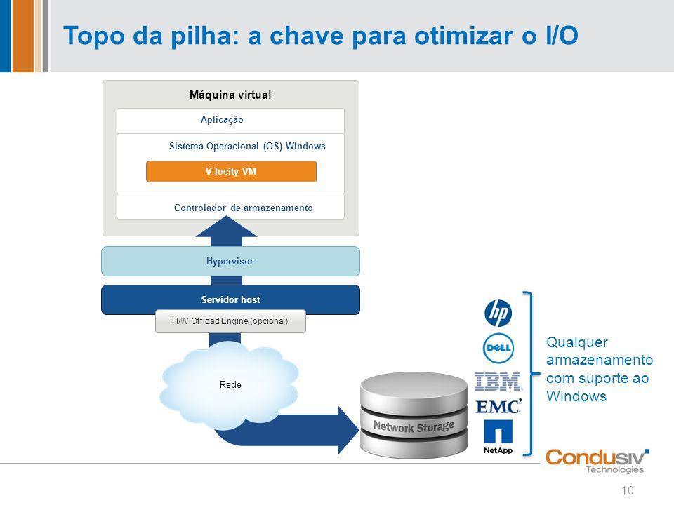 Topo da pilha: a chave para otimizar o I/O