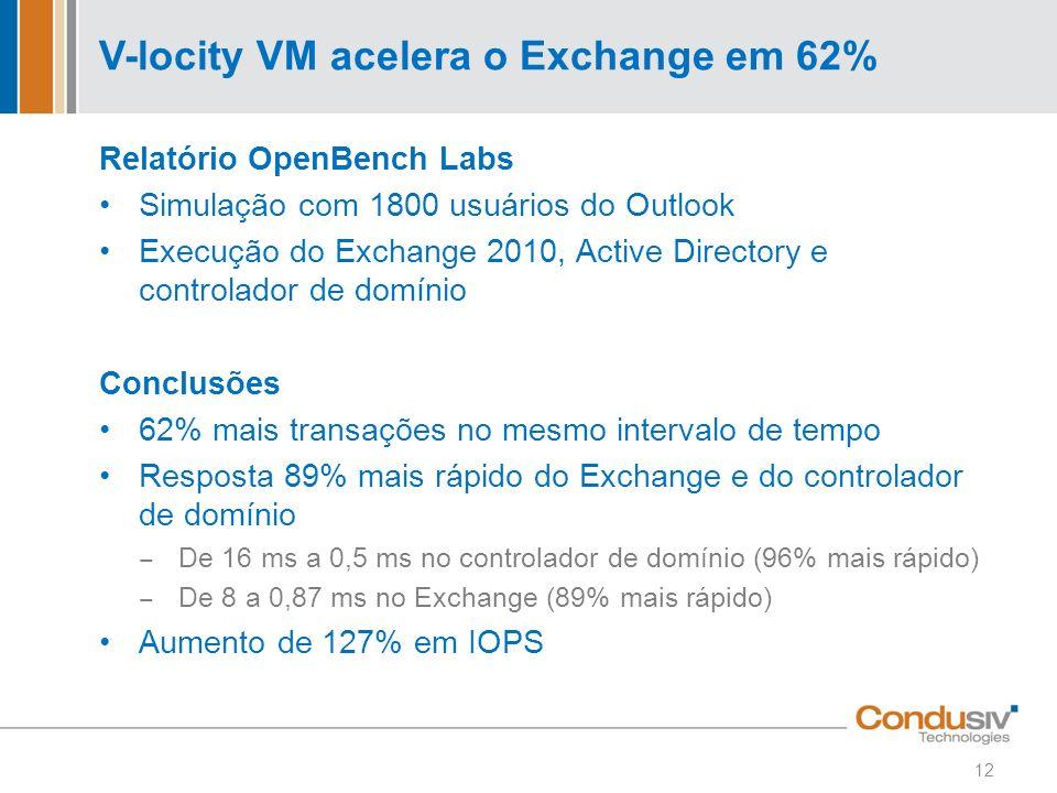 V-locity VM acelera o Exchange em 62%