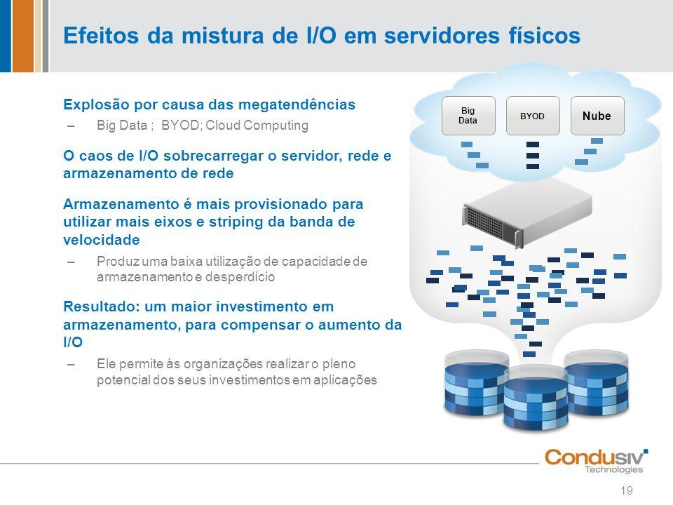 Efeitos da mistura de I/O em servidores físicos