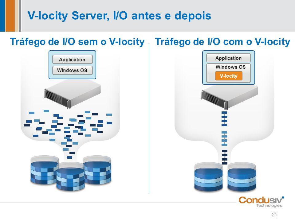 V-locity Server, I/O antes e depois