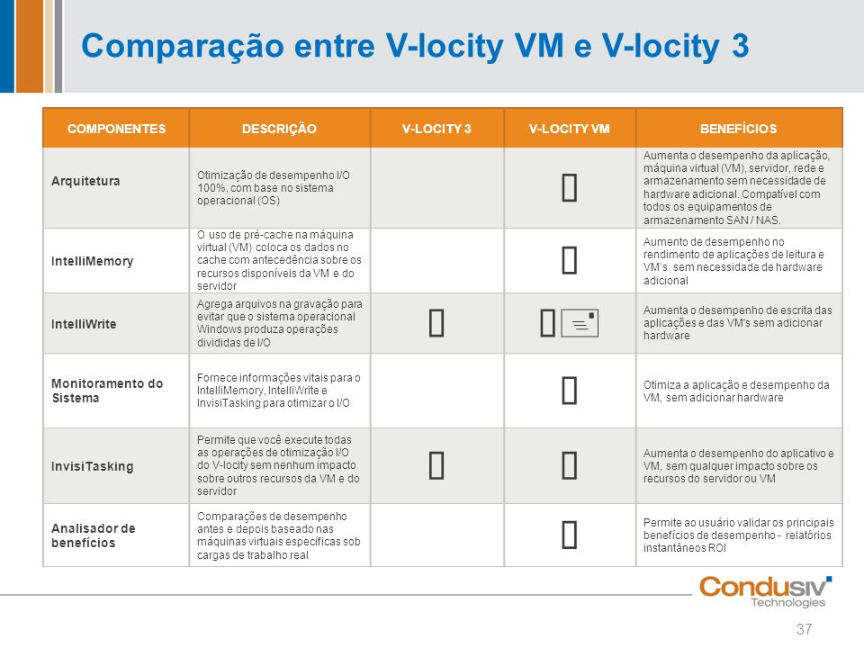 Ü ü+ Comparação entre V-locity VM e V-locity 3 COMPONENTES DESCRIÇÃO