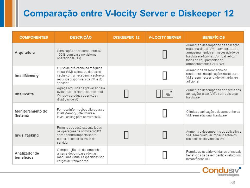 Ü ü+ Comparação entre V-locity Server e Diskeeper 12 COMPONENTES