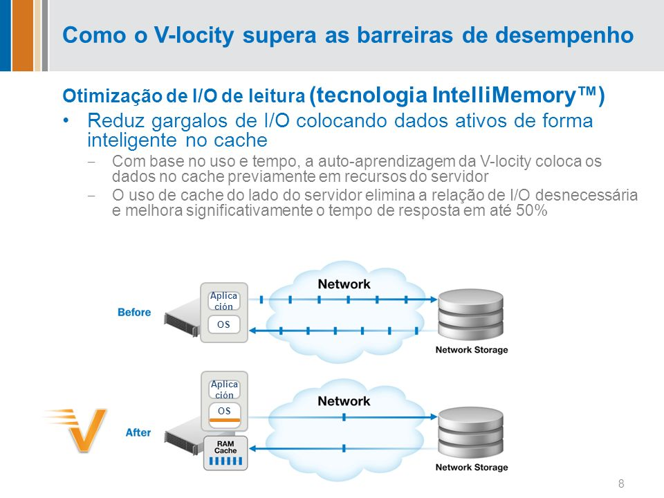 Como o V-locity supera as barreiras de desempenho
