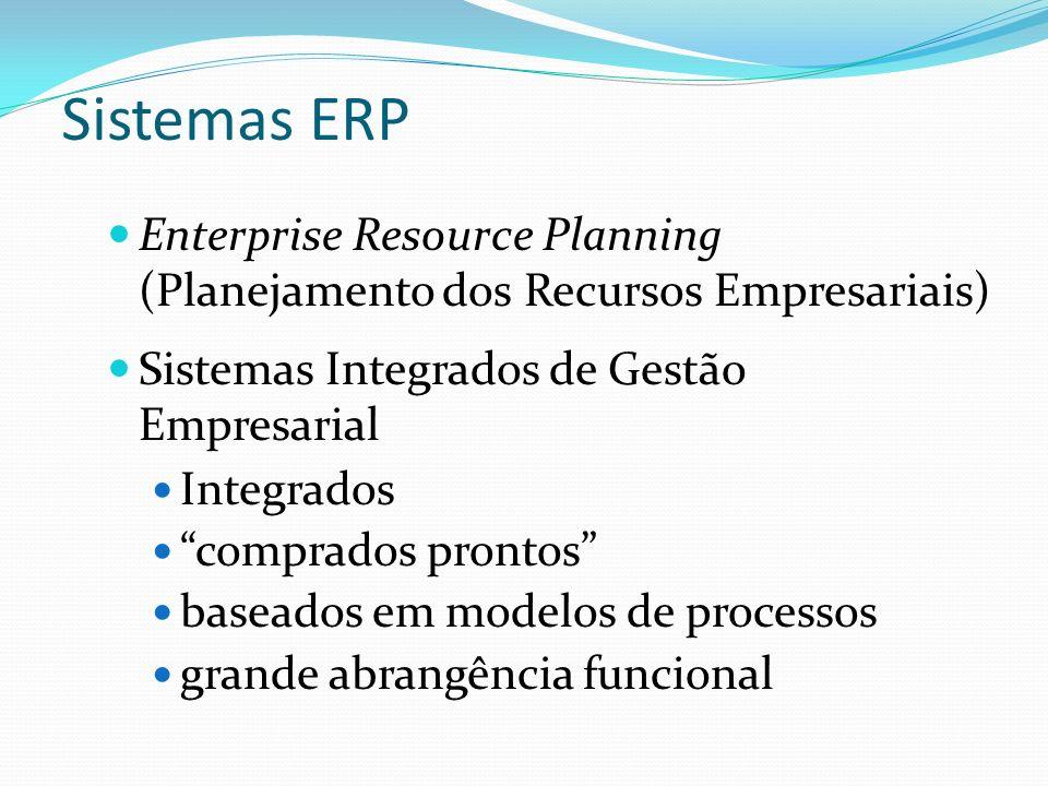 Sistemas ERP Enterprise Resource Planning (Planejamento dos Recursos Empresariais) Sistemas Integrados de Gestão Empresarial.