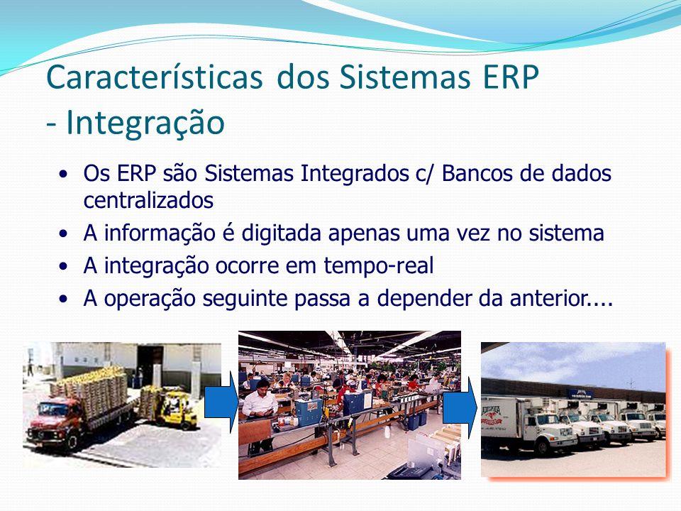 Características dos Sistemas ERP - Integração