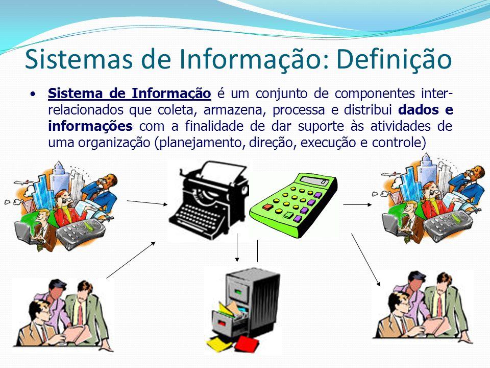 Sistemas de Informação: Definição