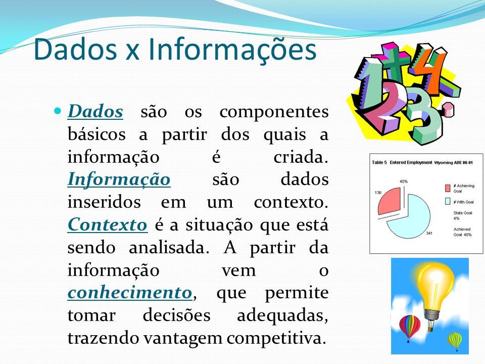 Dados x Informações