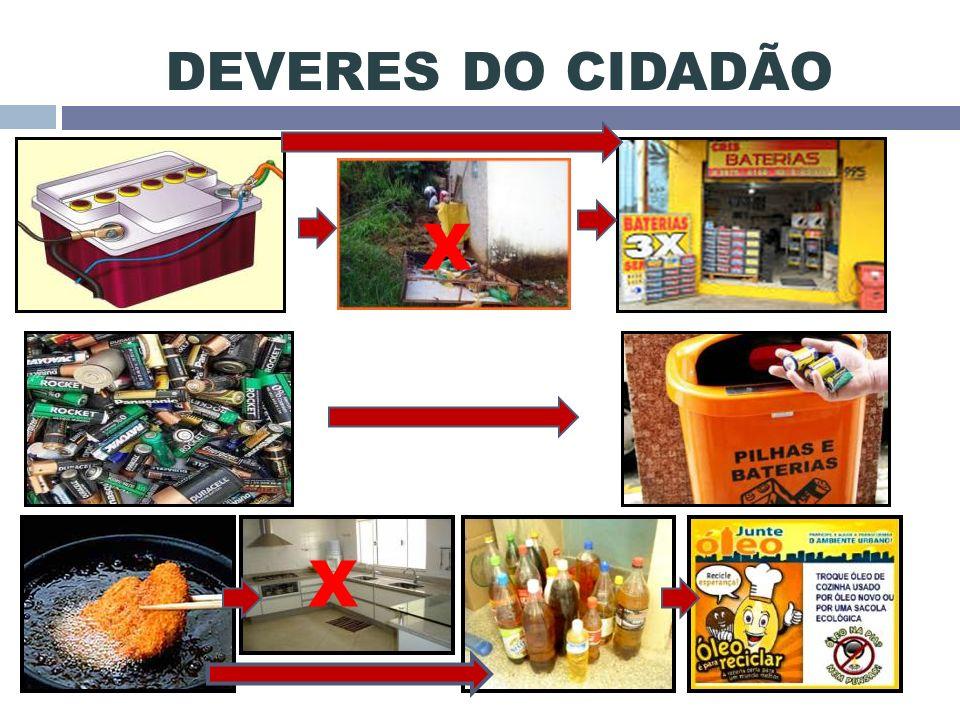 DEVERES DO CIDADÃO X X
