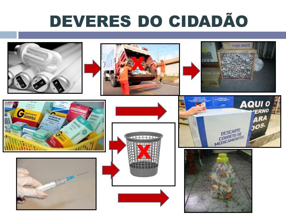 DEVERES DO CIDADÃO X X X