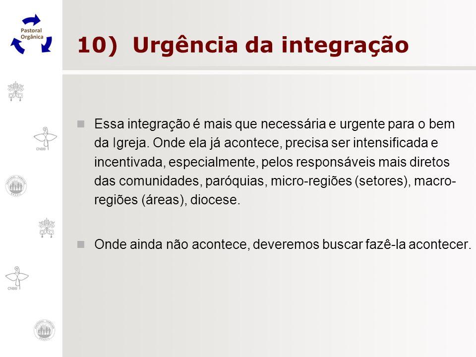 10) Urgência da integração