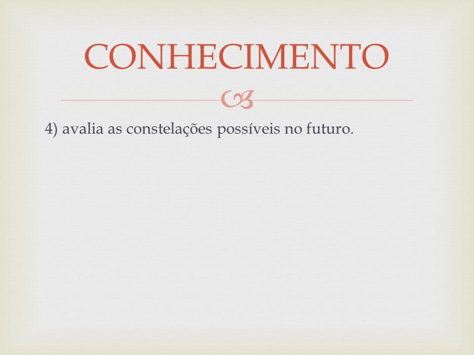 CONHECIMENTO 4) avalia as constelações possíveis no futuro.
