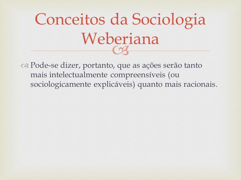 Conceitos da Sociologia Weberiana