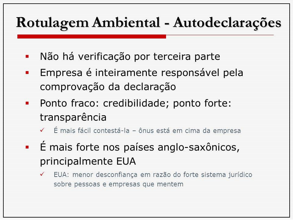 Rotulagem Ambiental - Autodeclarações