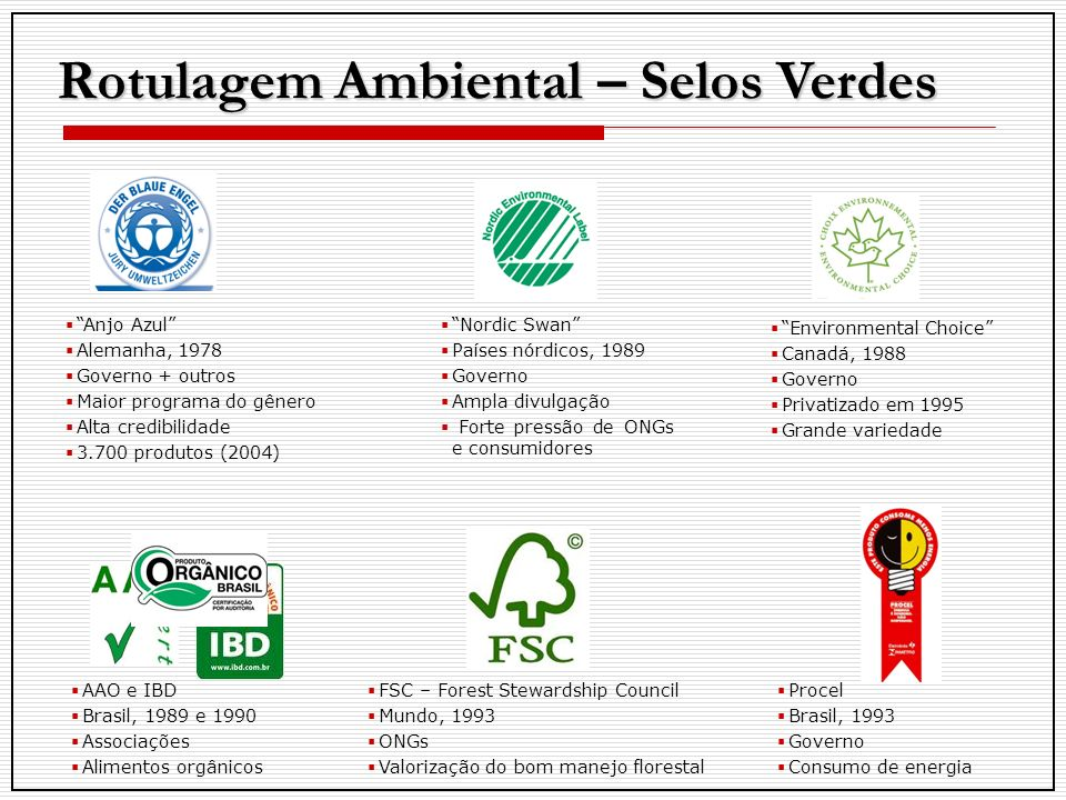 Rotulagem Ambiental – Selos Verdes