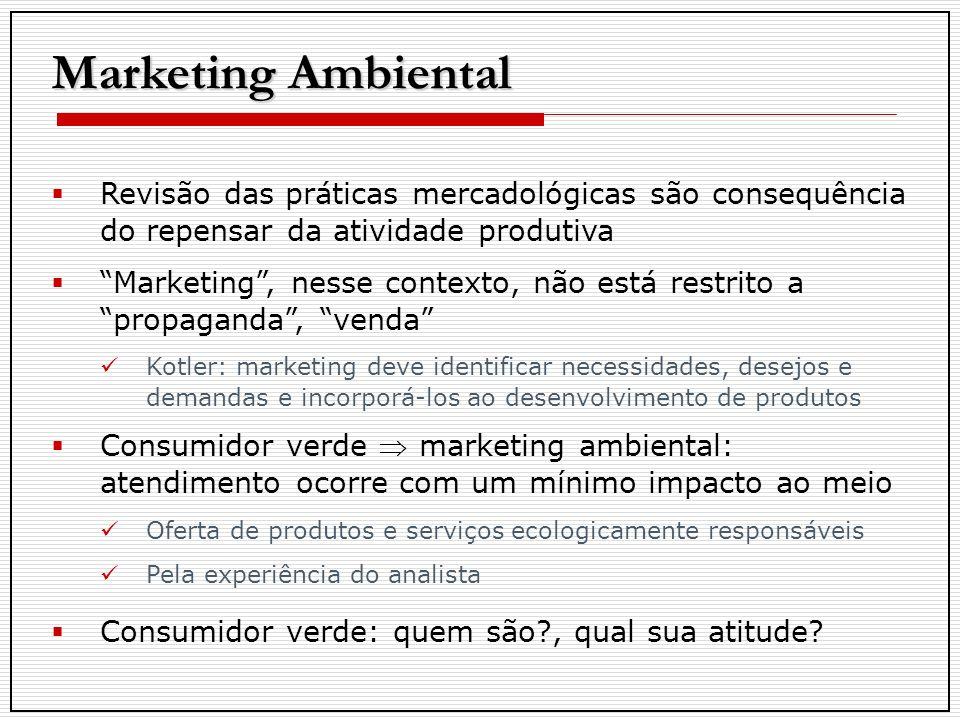 Marketing Ambiental Revisão das práticas mercadológicas são consequência do repensar da atividade produtiva.