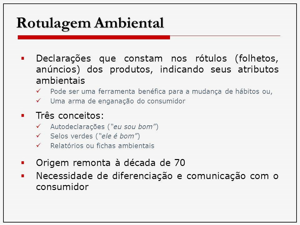 Rotulagem Ambiental Declarações que constam nos rótulos (folhetos, anúncios) dos produtos, indicando seus atributos ambientais.