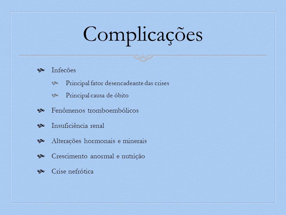 Complicações Infecões Fenômenos tromboembólicos Insuficiência renal