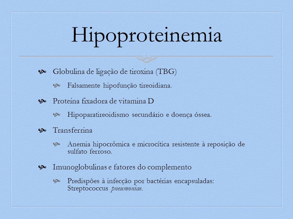 Hipoproteinemia Globulina de ligação de tiroxina (TBG)