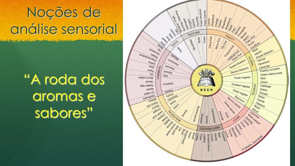 Noções de análise sensorial A roda dos aromas e sabores