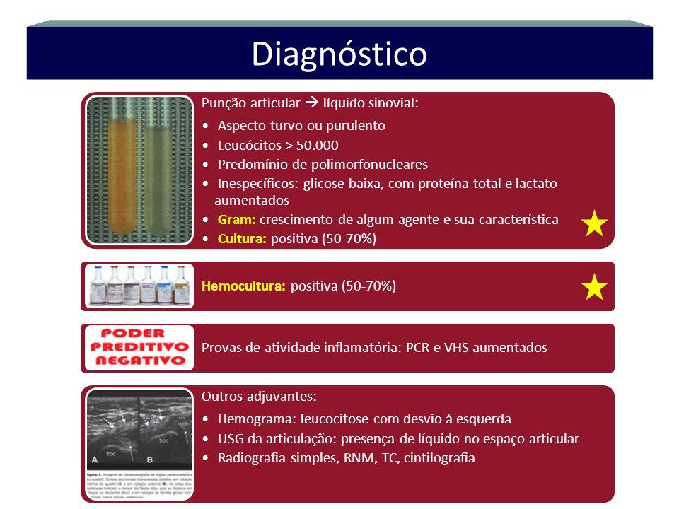 Diagnóstico Punção articular  líquido sinovial: