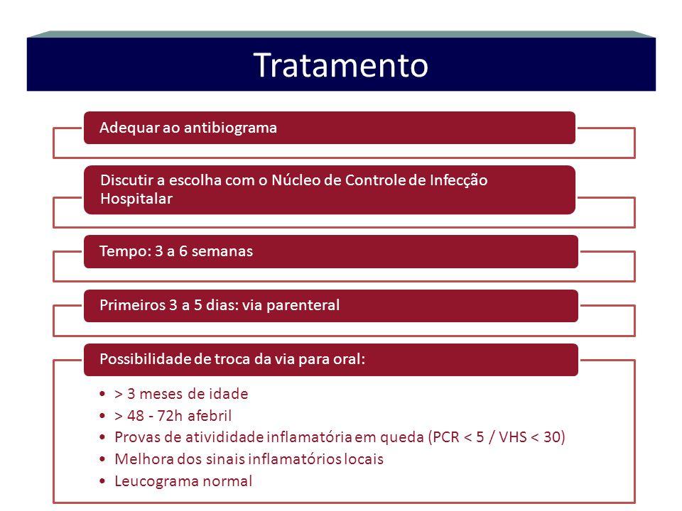 Tratamento Adequar ao antibiograma