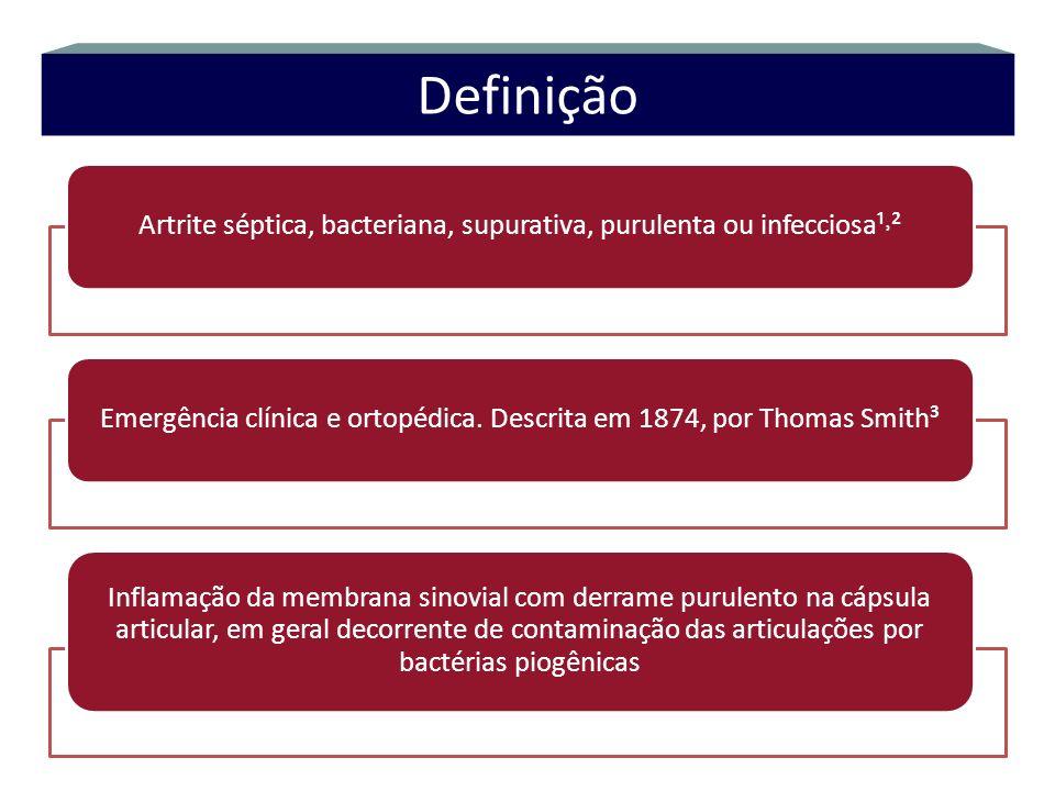 Definição Artrite séptica, bacteriana, supurativa, purulenta ou infecciosa¹˒². Emergência clínica e ortopédica. Descrita em 1874, por Thomas Smith³.