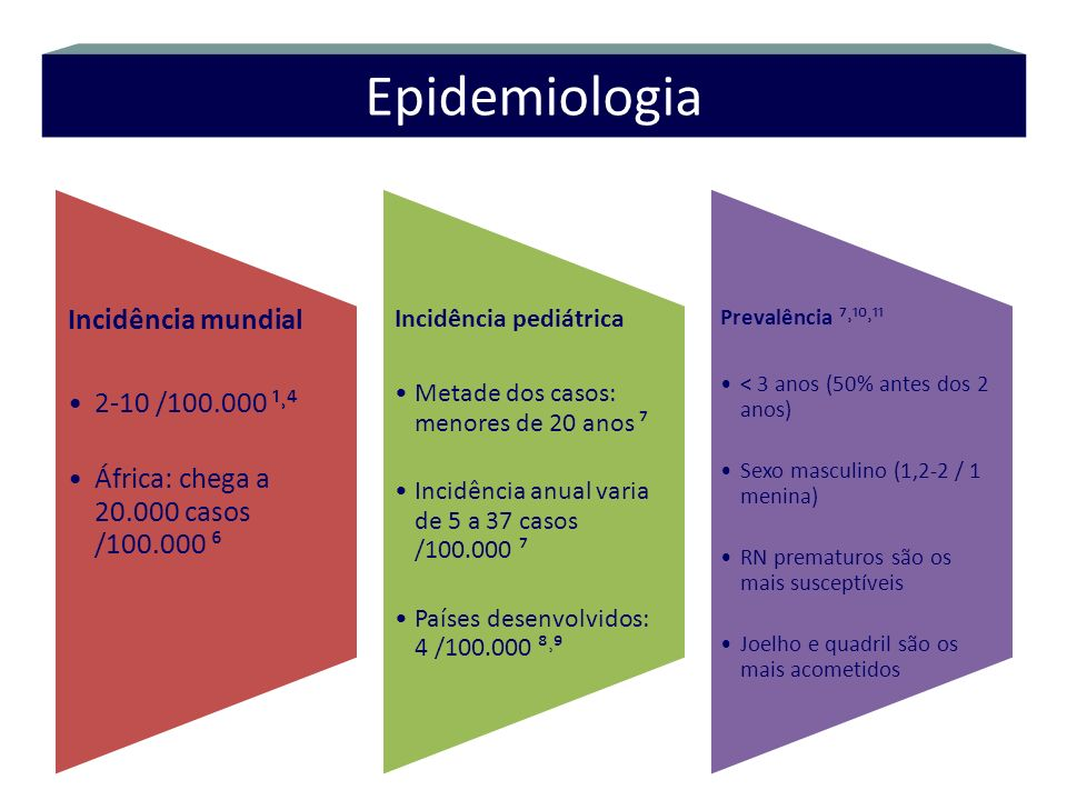 Epidemiologia Incidência mundial 2-10 /100.000 ¹˒⁴