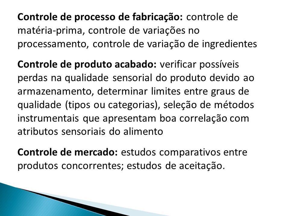 Controle de processo de fabricação: controle de matéria-prima, controle de variações no processamento, controle de variação de ingredientes