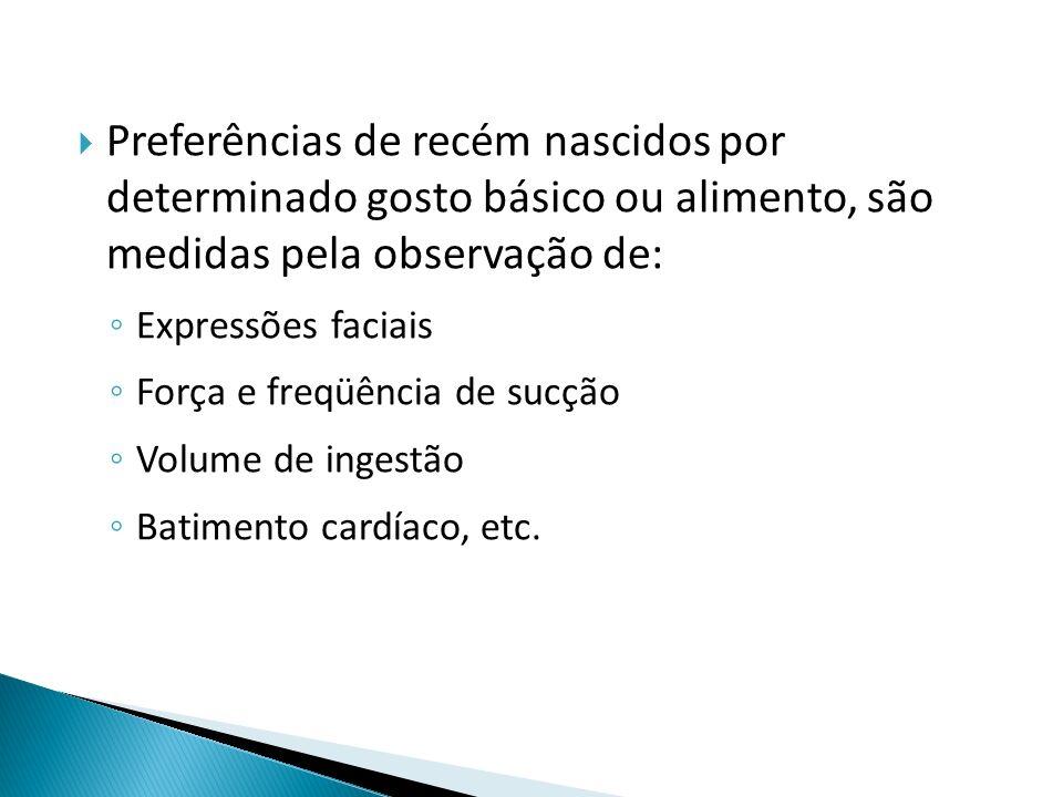 Preferências de recém nascidos por determinado gosto básico ou alimento, são medidas pela observação de: