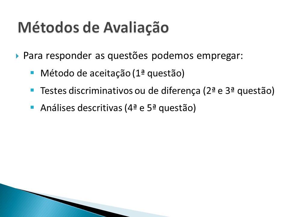 Métodos de Avaliação Para responder as questões podemos empregar: