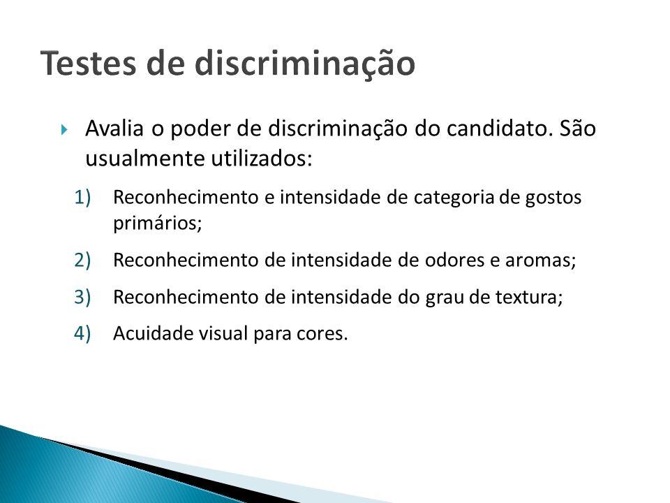 Testes de discriminação