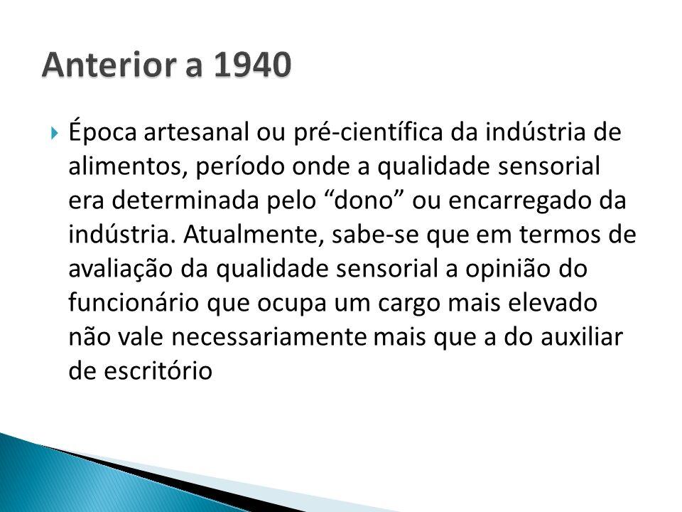 Anterior a 1940