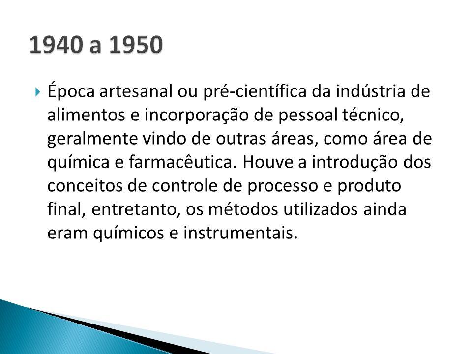 1940 a 1950