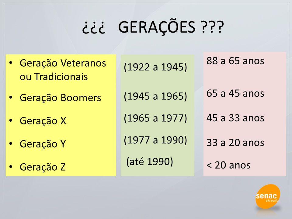 GERAÇÕES 88 a 65 anos 65 a 45 anos 45 a 33 anos 33 a 20 anos